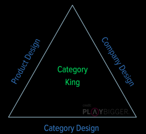 category king